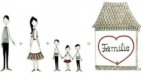 Family familie